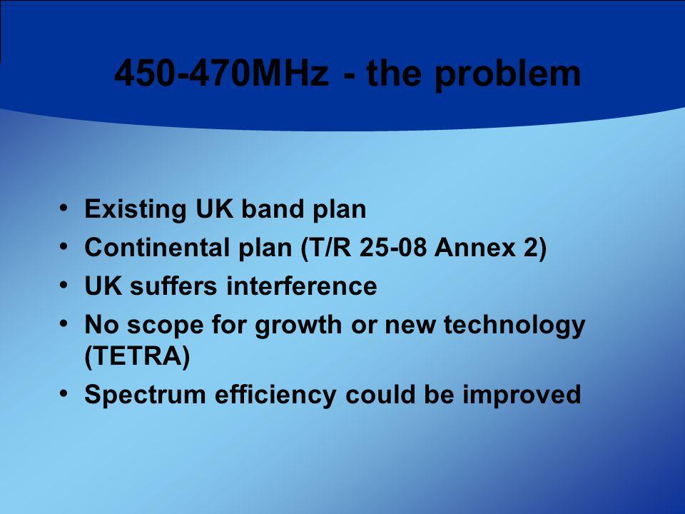 450-470MHz - current bandplan