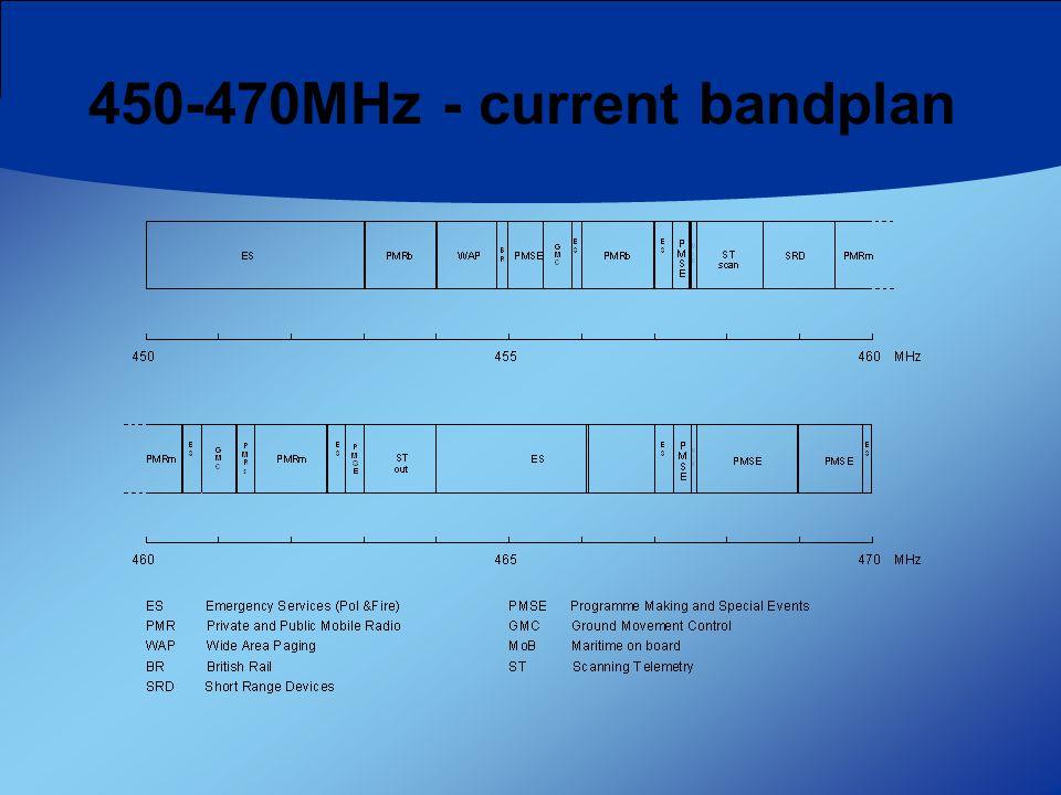 450-470MHz - desired band plan