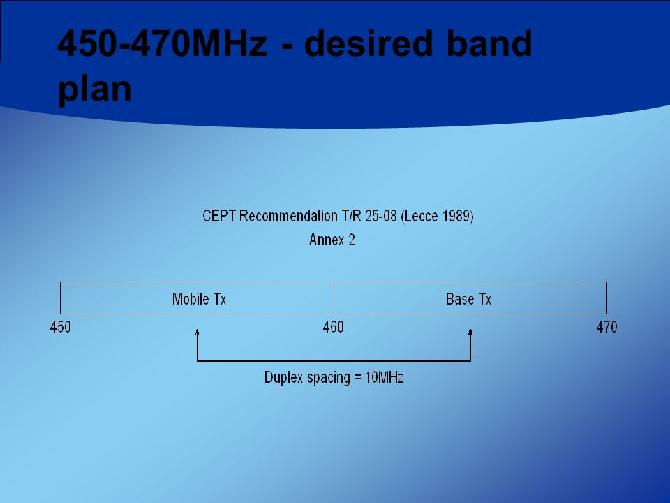 450-470MHz - desired band plan