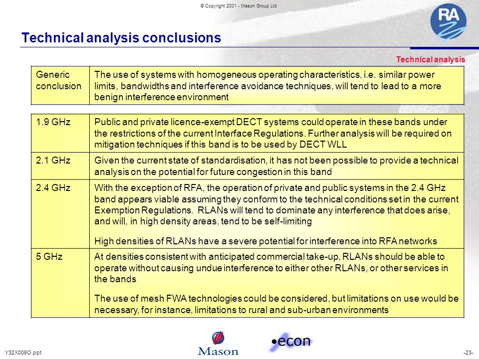 -23-Y32X006O.ppt © Copyright 2001 - Mason Group Ltd Technical analysis conclusions Generic conclusion The use of systems with homogeneous operating characteristics, i.e.