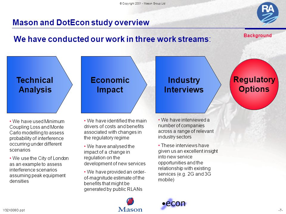 -7-Y32X006O.ppt © Copyright 2001 - Mason Group Ltd Mason and DotEcon study overview Industry Interviews Economic Impact Technical Analysis We have conducted our work in three work streams: We have used Minimum Coupling Loss and Monte Carlo modelling to assess probability of interference occurring under different scenarios We use the City of London as an example to assess interference scenarios assuming peak equipment densities We have identified the main drivers of costs and benefits associated with changes in the regulatory regime We have analysed the impact of a change in regulation on the development of new services We have provided an order- of-magnitude estimate of the benefits that might be generated by public RLANs We have interviewed a number of companies across a range of relevant industry sectors These interviews have given us an excellent insight into new service opportunities and the relationship with existing services (e.g.