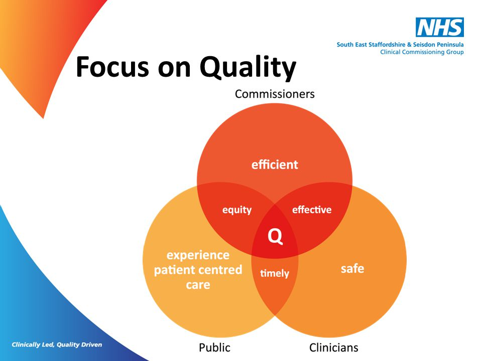 Model of Engagement Clinical Commissioning Group Governing Body PPI Lay Member Patient Council Patient experience Patient Participation Groups District Groups 'In touch' scheme Virtual Groups