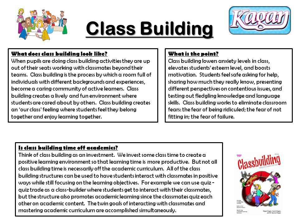 Teambuilding Understanding teambuilding In the cooperative classroom, teamwork is the norm.
