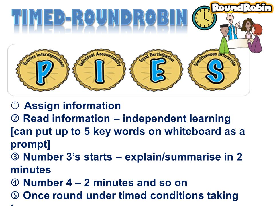  Assign information  Read information – independent learning [can put up to 5 key words on whiteboard as a prompt]  Number 3's starts – explain/sum