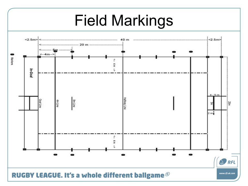 Field Markings