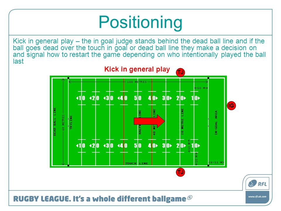 Positioning Kick in general play Kick in general play – the in goal judge stands behind the dead ball line and if the ball goes dead over the touch in