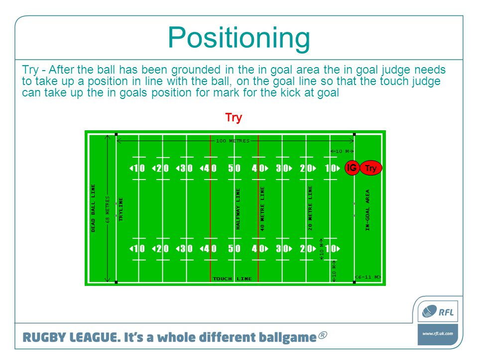 Positioning Try Try - After the ball has been grounded in the in goal area the in goal judge needs to take up a position in line with the ball, on the