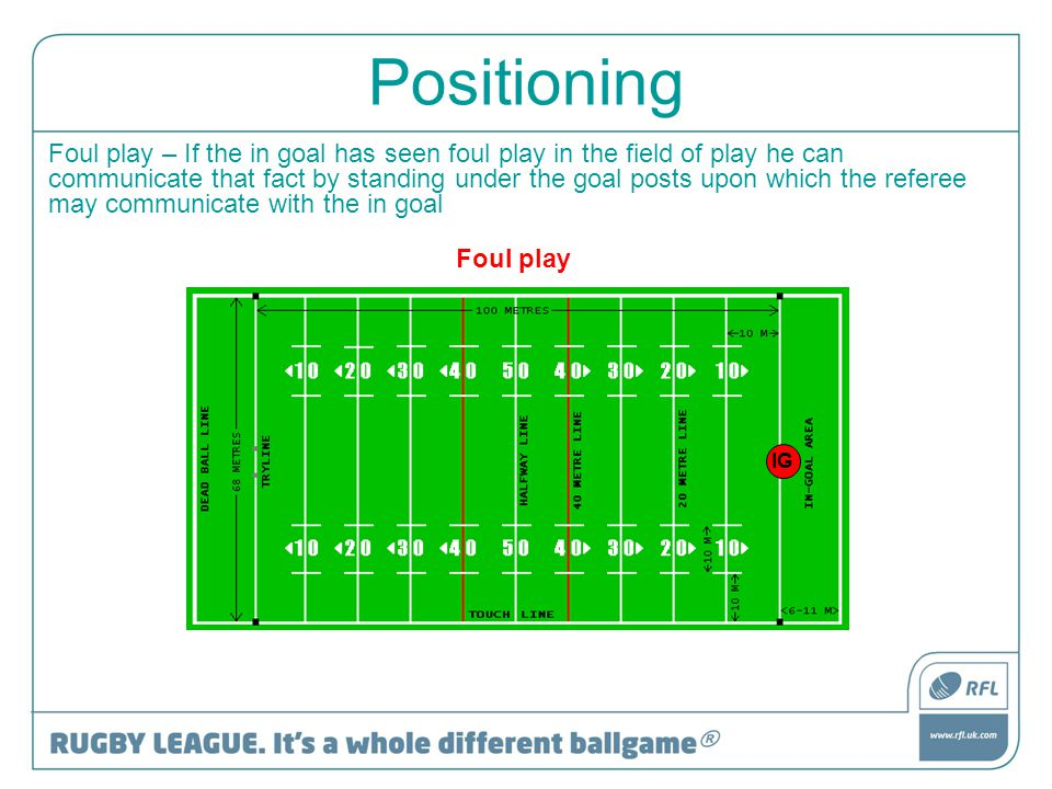 Positioning Foul play Foul play – If the in goal has seen foul play in the field of play he can communicate that fact by standing under the goal posts