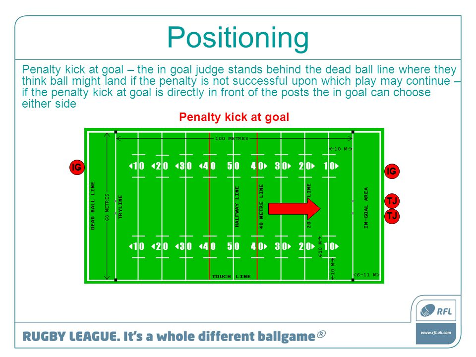 Positioning Penalty kick at goal – the in goal judge stands behind the dead ball line where they think ball might land if the penalty is not successfu