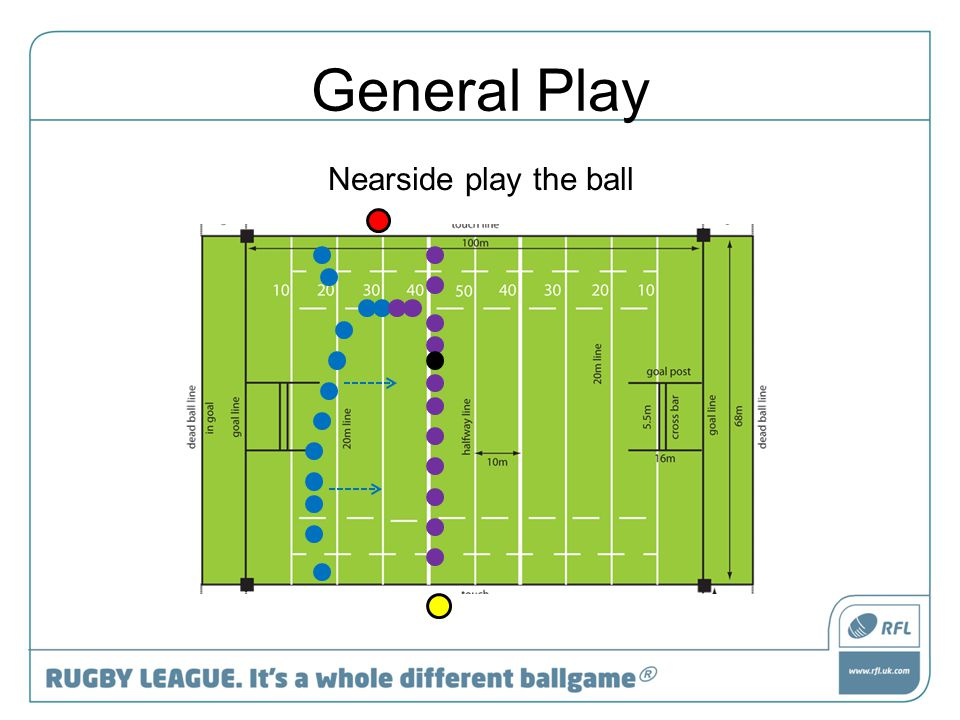 General Play Nearside play the ball