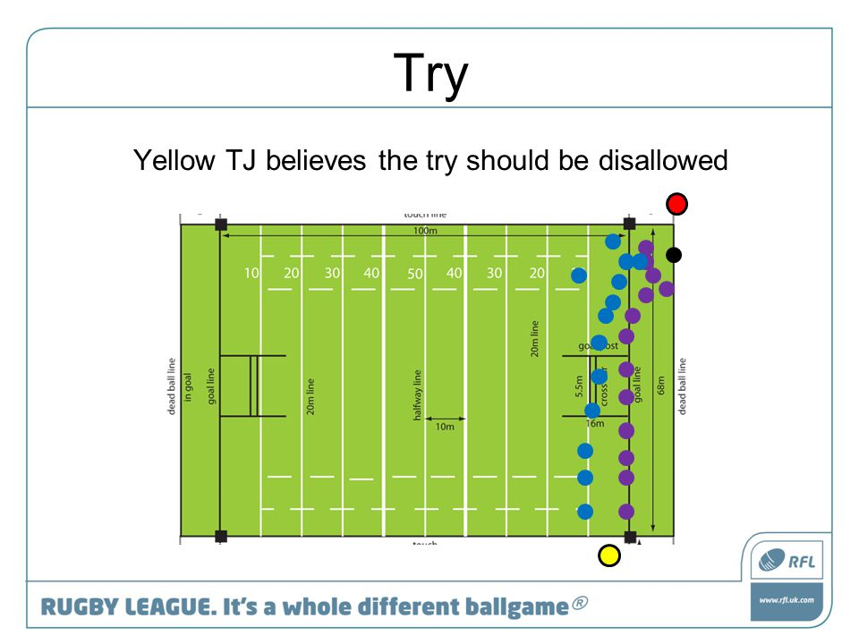 Try Yellow TJ believes the try should be disallowed