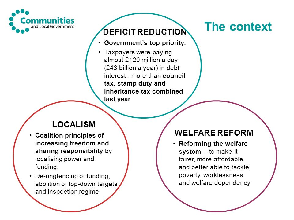 The context Welfare Reform DCLG is working closely with DWP on continued data provision in support of localised council tax reduction schemes, including in relation to Universal Credit.