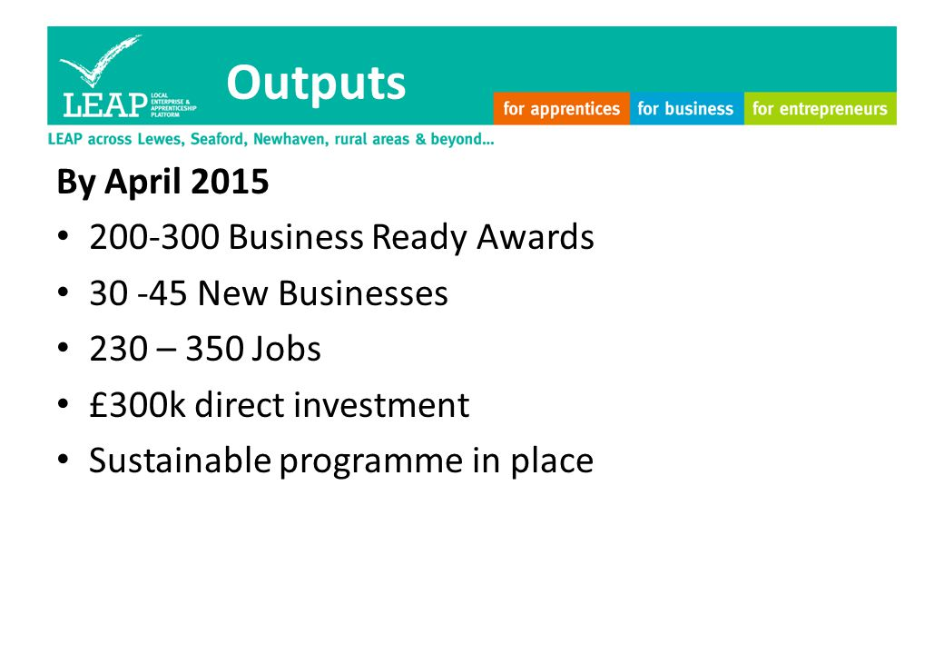 Outputs By April 2015 200-300 Business Ready Awards 30 -45 New Businesses 230 – 350 Jobs £300k direct investment Sustainable programme in place