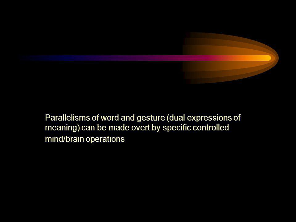 The evolutionary origin of speech and language is to be found in the human ability to imitate, to use gesture, that is to use arm and bodily movements to point to something or to model something.