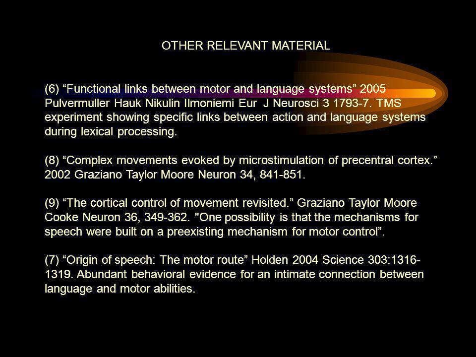 "OTHER RELEVANT MATERIAL (6) ""Functional links between motor and language systems"" 2005 Pulvermuller Hauk Nikulin Ilmoniemi Eur J Neurosci 3 1793-7. TM"