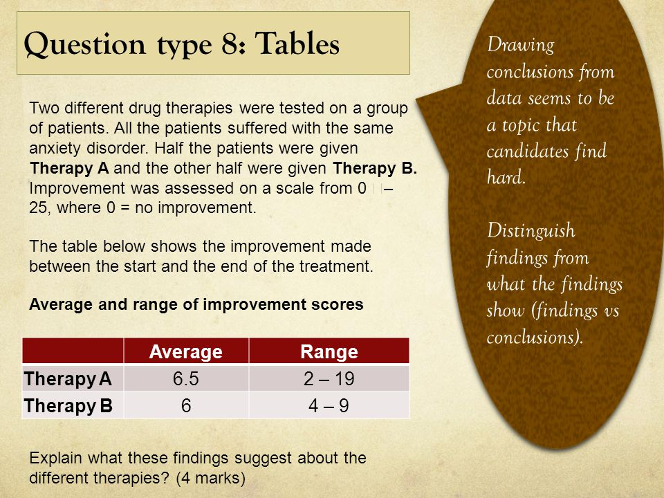 Question type 8: Tables Two different drug therapies were tested on a group of patients.