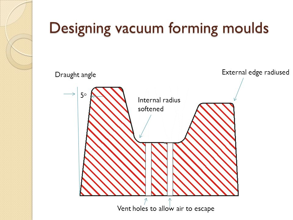 Designing vacuum forming moulds External edge radiused Draught angle 5o5o Internal radius softened Vent holes to allow air to escape