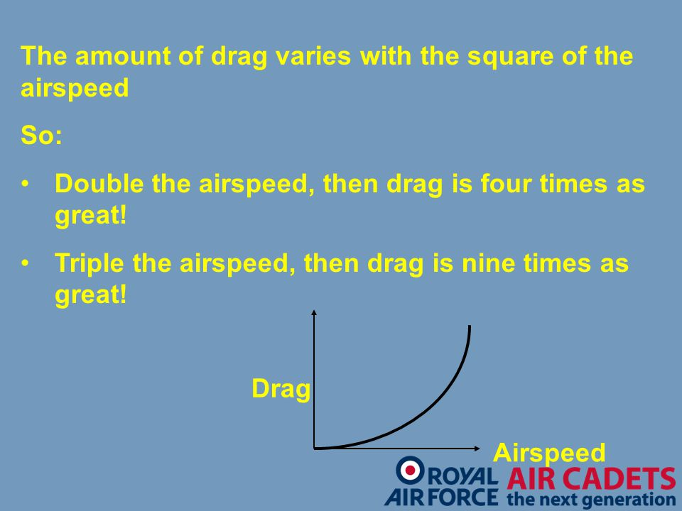 The amount of drag varies with the square of the airspeed So: Double the airspeed, then drag is four times as great! Triple the airspeed, then drag is