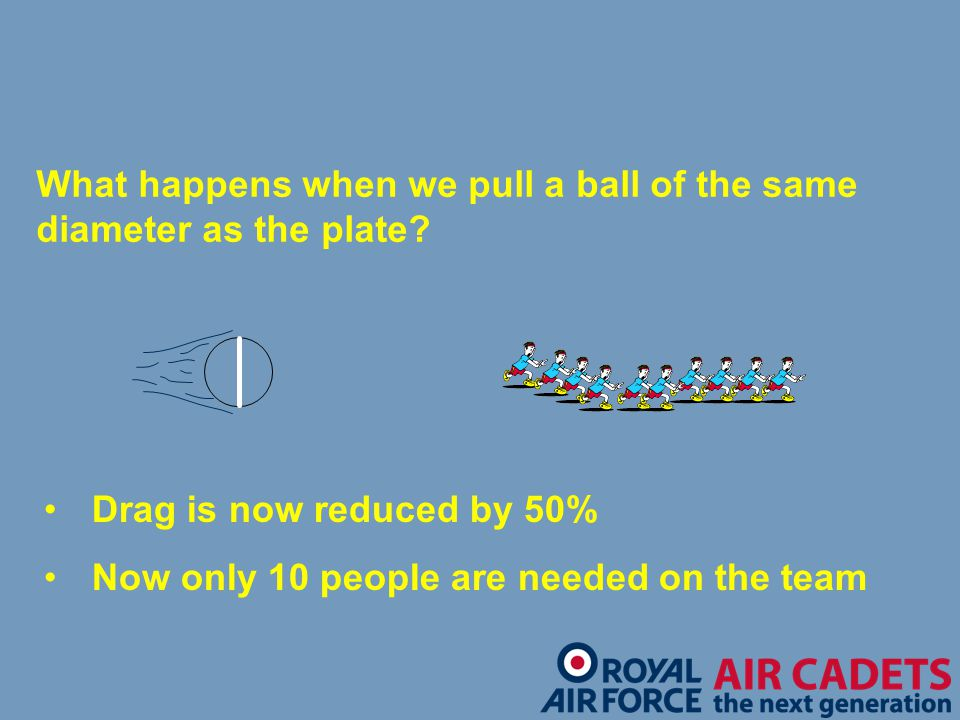 What happens when we pull a ball of the same diameter as the plate? Airflow Drag is now reduced by 50% Now only 10 people are needed on the team