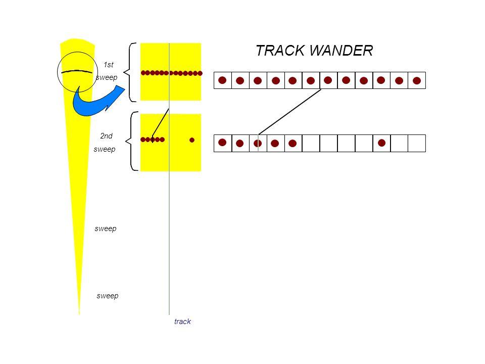 TRACK WANDER 1st sweep 2nd sweep track