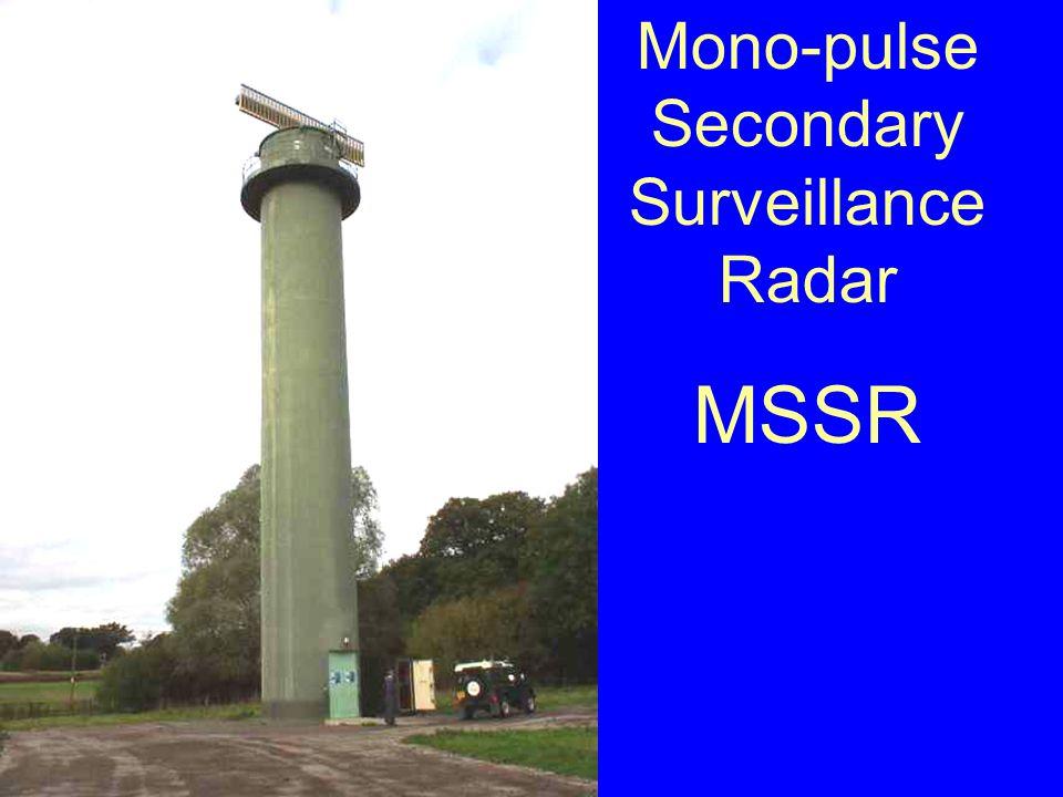 Mono-pulse Secondary Surveillance Radar MSSR