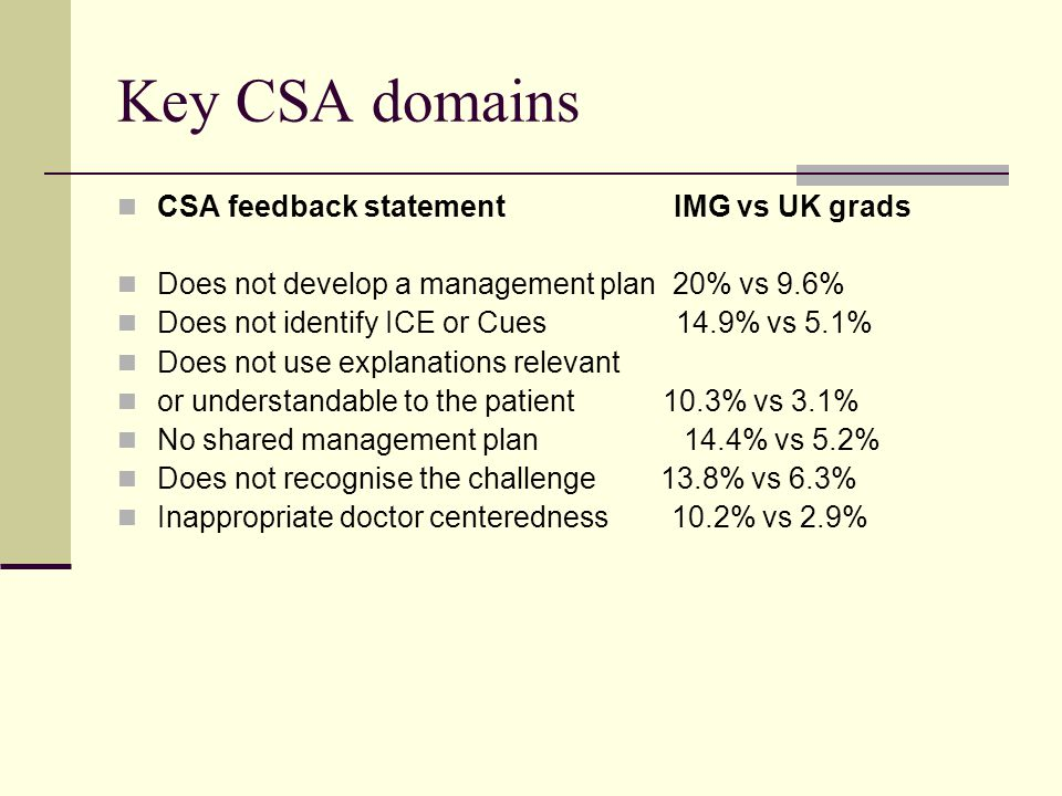 Key CSA domains CSA feedback statement IMG vs UK grads Does not develop a management plan 20% vs 9.6% Does not identify ICE or Cues 14.9% vs 5.1% Does not use explanations relevant or understandable to the patient 10.3% vs 3.1% No shared management plan 14.4% vs 5.2% Does not recognise the challenge 13.8% vs 6.3% Inappropriate doctor centeredness 10.2% vs 2.9%