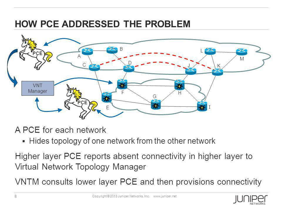 8 Copyright © 2013 Juniper Networks, Inc.