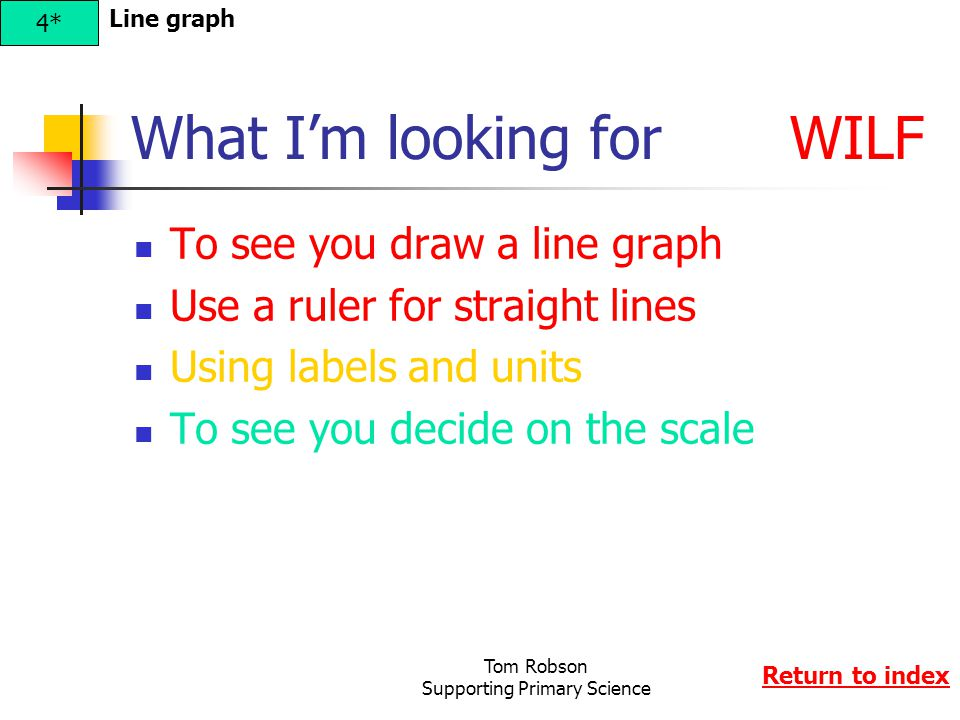 Tom Robson Supporting Primary Science What I'm looking for WILF To see you draw a line graph Use a ruler for straight lines Using labels and units To see you decide on the scale 4* Return to index Line graph