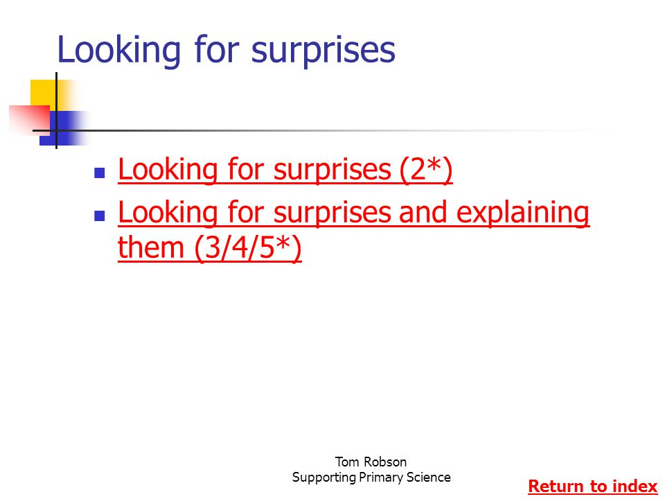 Tom Robson Supporting Primary Science Looking for surprises Looking for surprises (2*) Looking for surprises and explaining them (3/4/5*) Looking for surprises and explaining them (3/4/5*) Return to index