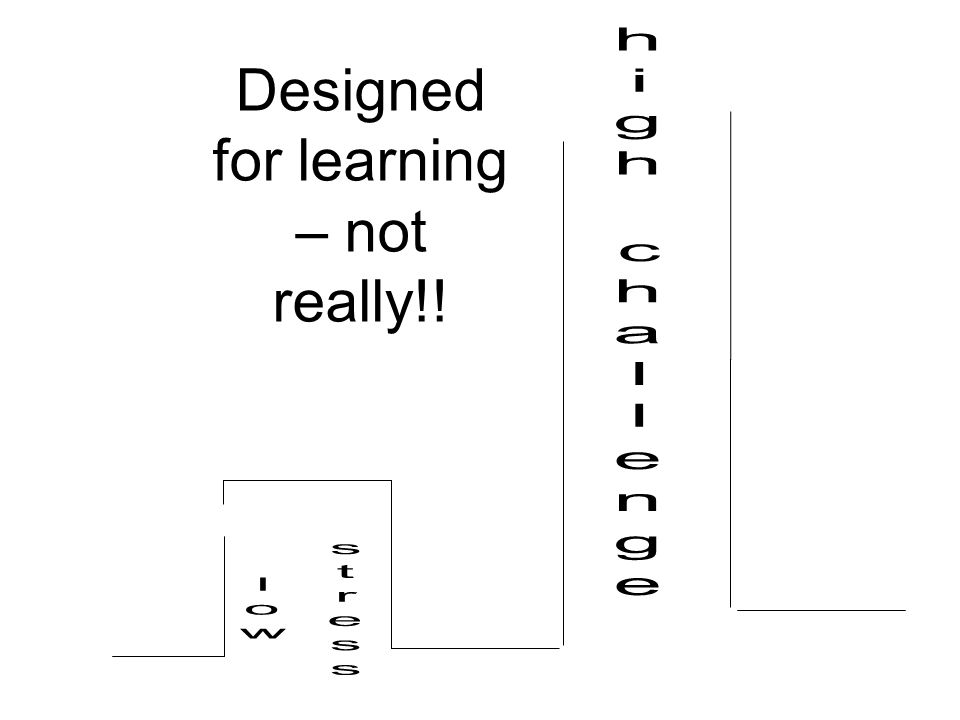 Designed for learning – not really!!