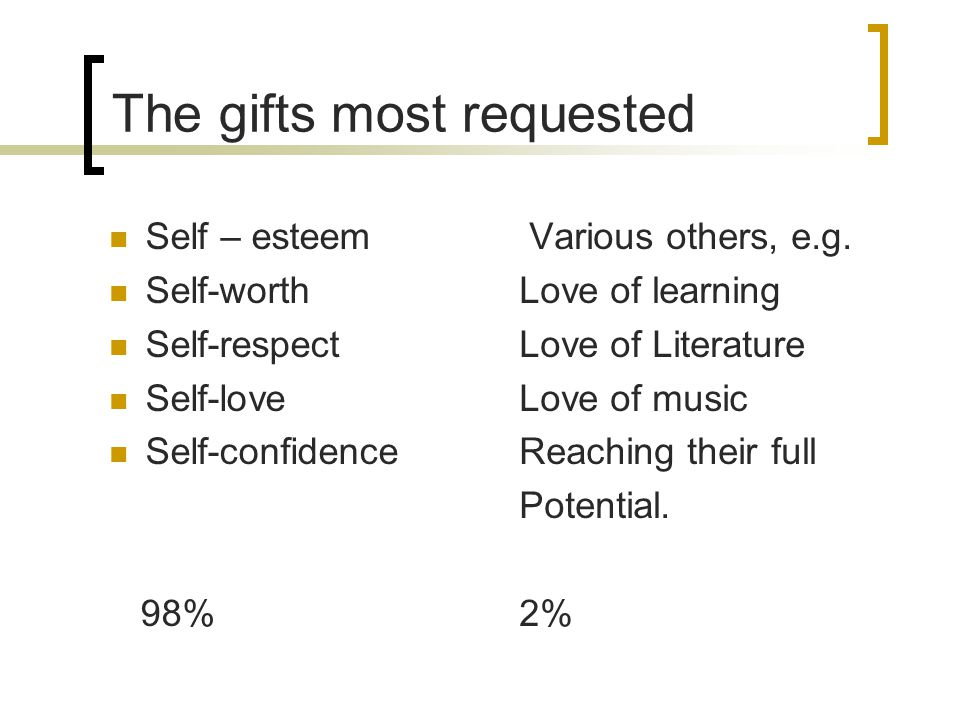 The gifts most requested Self – esteem Self-worth Self-respect Self-love Self-confidence 98% Various others, e.g.