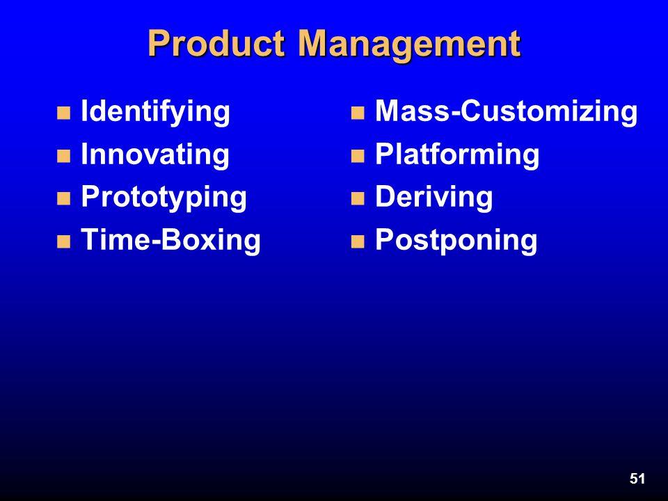 51 Product Management n Identifying n Innovating n Prototyping n Time-Boxing n Mass-Customizing n Platforming n Deriving n Postponing