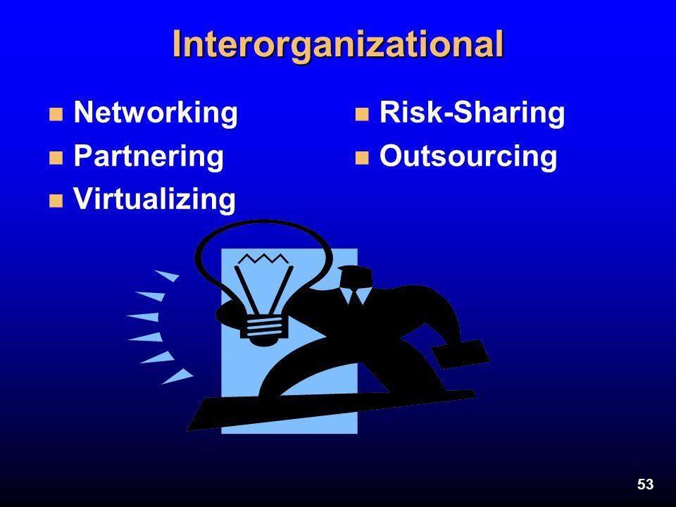 53Interorganizational n Networking n Partnering n Virtualizing n Risk-Sharing n Outsourcing