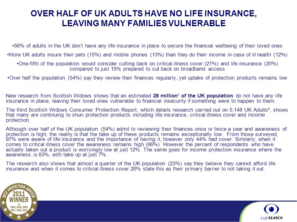 Part of the BGL Group OVER HALF OF UK ADULTS HAVE NO LIFE INSURANCE, LEAVING MANY FAMILIES VULNERABLE 56% of adults in the UK don't have any life insu