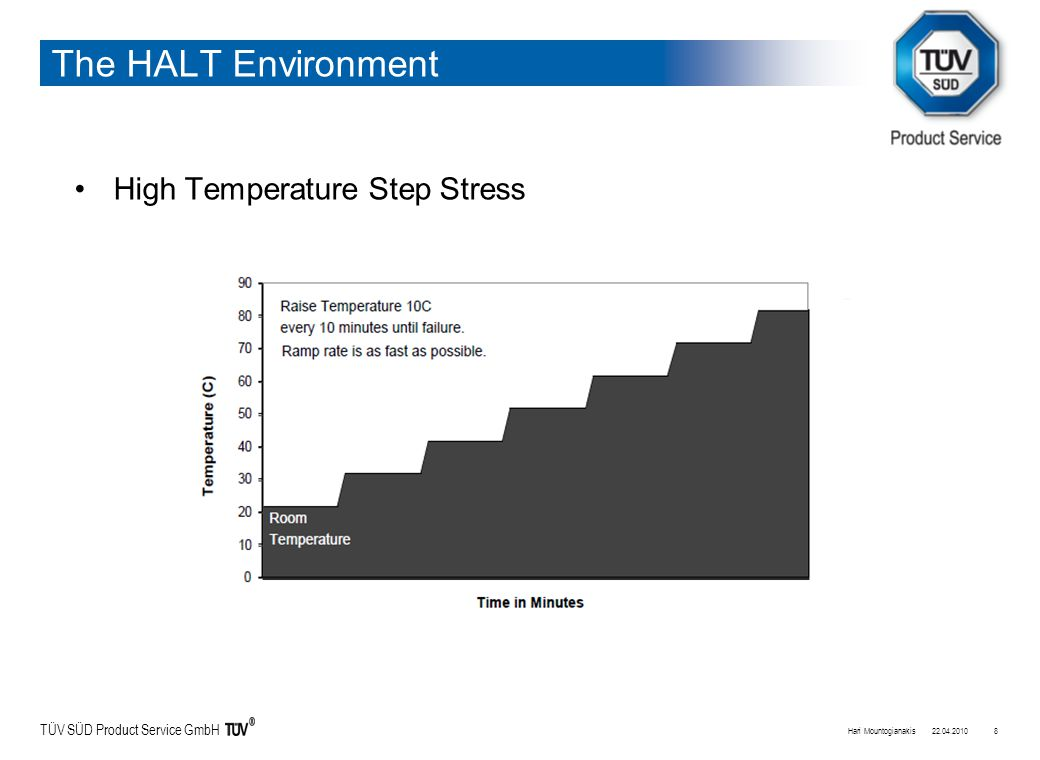 TÜV SÜD Product Service GmbH The HALT Environment High Temperature Step Stress 22.04.2010Hari Mountogianakis8
