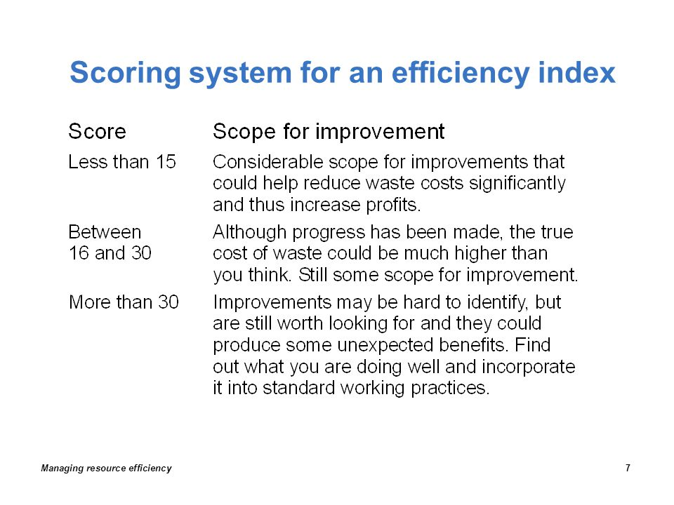 Scoring system for an efficiency index Managing resource efficiency7