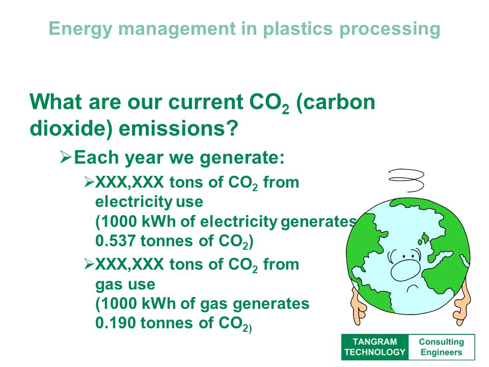 Energy management in plastics processing What are our current CO 2 (carbon dioxide) emissions.