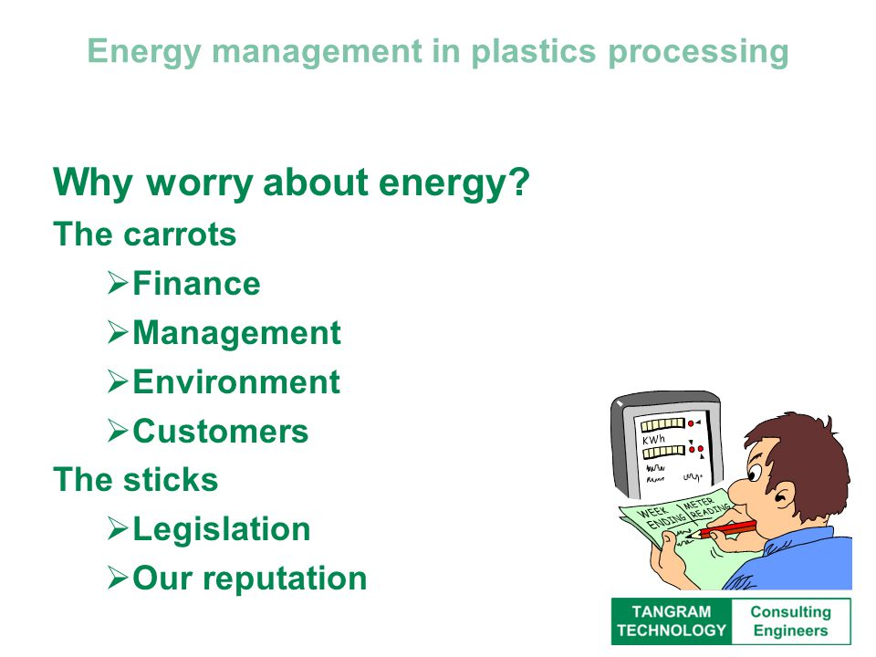 Why worry about energy.