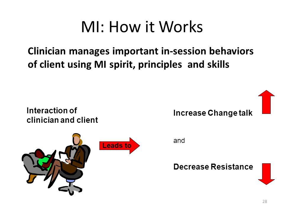28 MI: How it Works Clinician manages important in-session behaviors of client using MI spirit, principles and skills Interaction of clinician and cli