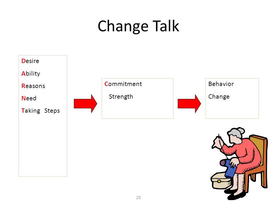 29 Change Talk Desire Ability Reasons Need Taking Steps Commitment Strength Behavior Change