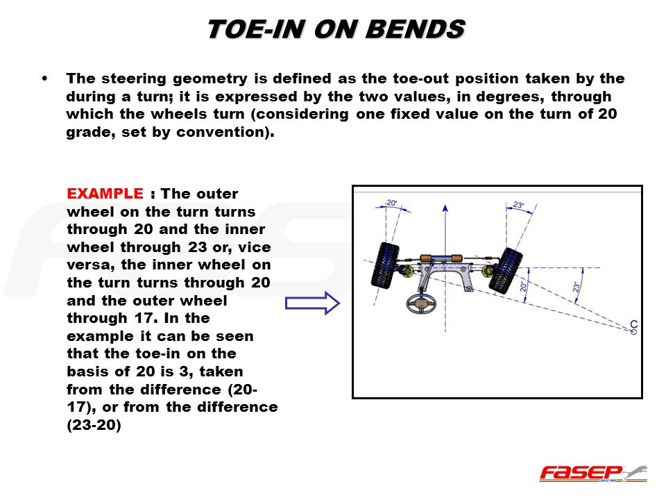 TOE-IN ON BENDS The steering geometry is defined as the toe-out position taken by the during a turn; it is expressed by the two values, in degrees, th
