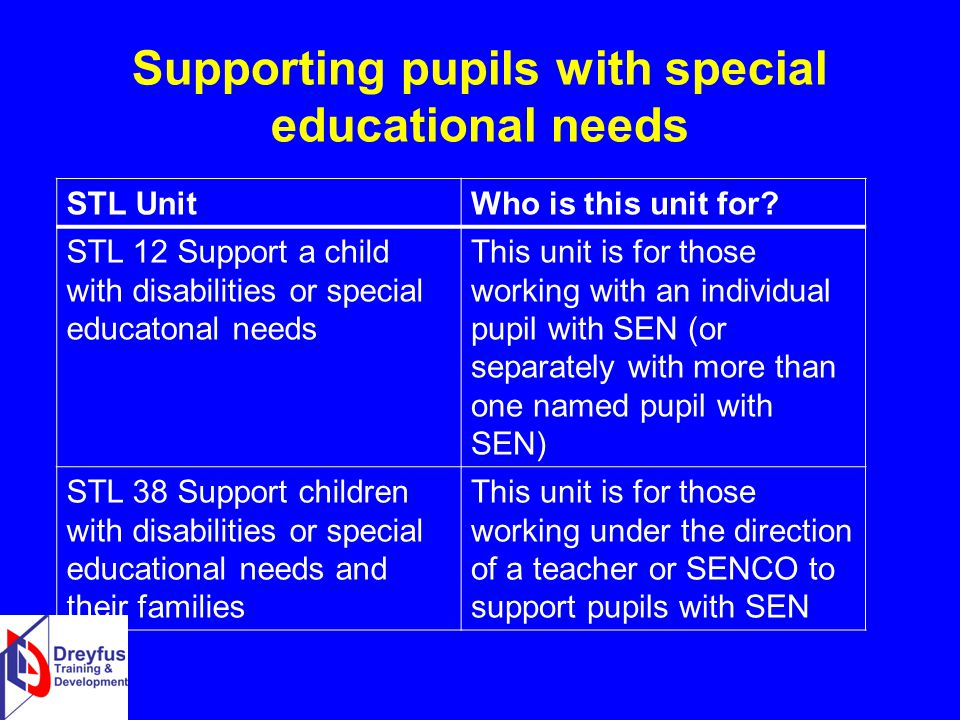 Supporting pupils with special educational needs STL UnitWho is this unit for? STL 12 Support a child with disabilities or special educatonal needs Th