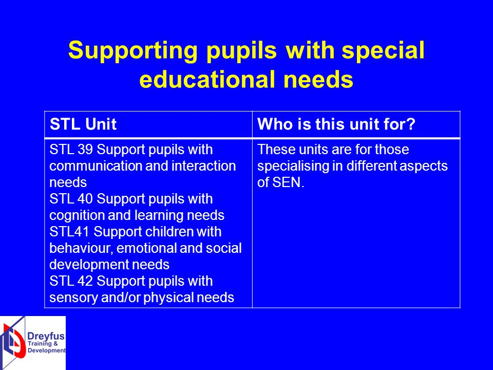 Supporting pupils with special educational needs STL UnitWho is this unit for? STL 39 Support pupils with communication and interaction needs STL 40 S