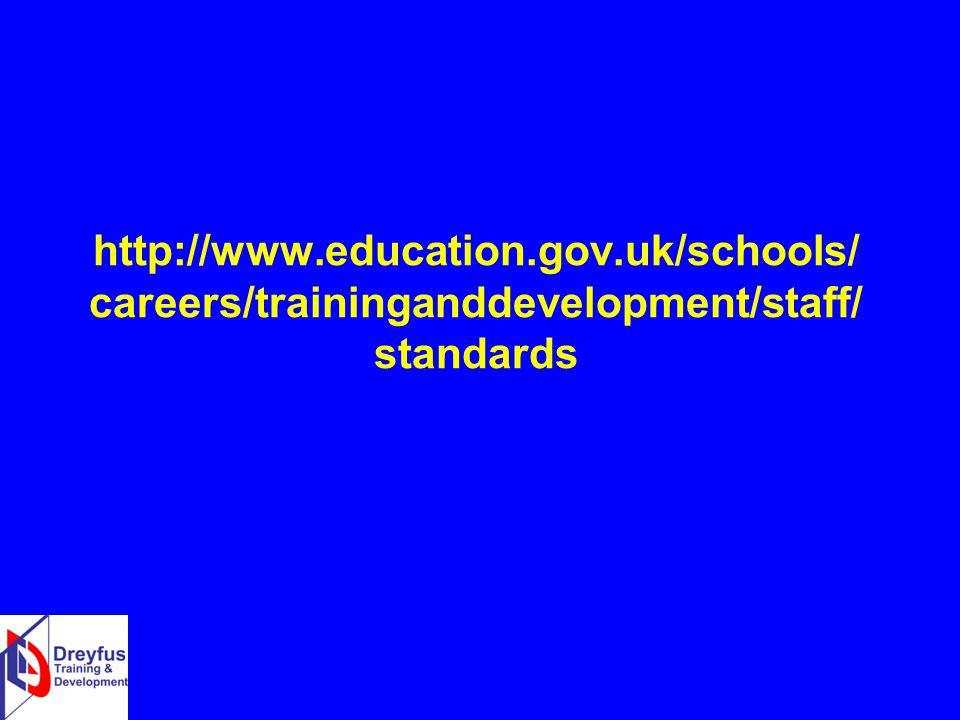 http://www.education.gov.uk/schools/ careers/traininganddevelopment/staff/ standards