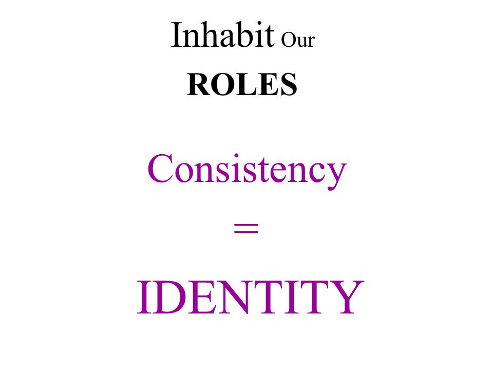 Inhabit Our ROLES IDENTITY = Consistency