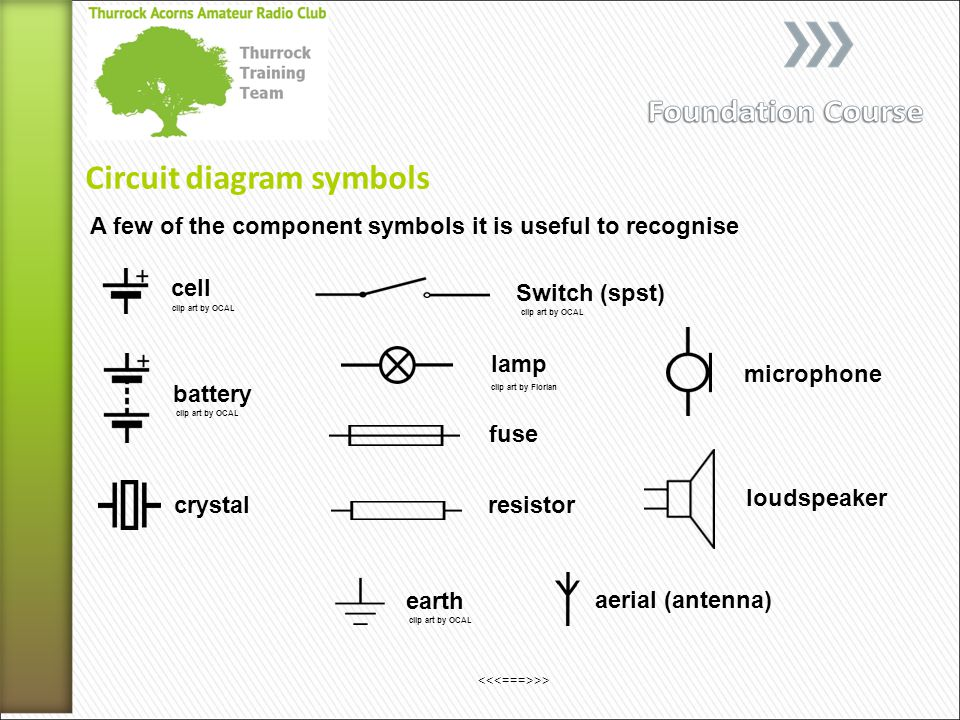 Circuit diagram symbols A few of the component symbols it is useful to recognise microphone fuse cell battery resistor lamp earth crystal Switch (spst) loudspeaker aerial (antenna) >> clip art by OCAL clip art by Florian