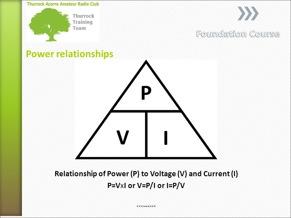 Power relationships Relationship of Power (P) to Voltage (V) and Current (I) P=VxI or V=P/I or I=P/V >> P V I