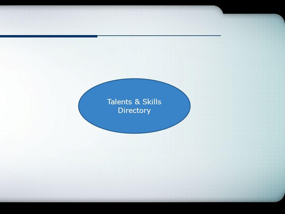 Talents & Skills Directory