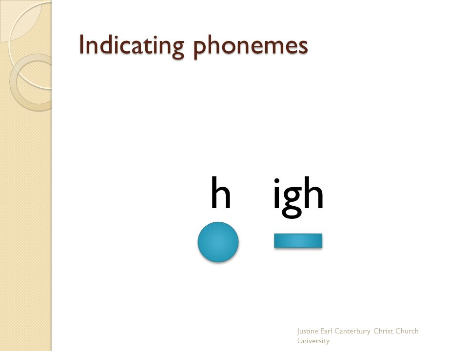 Indicating phonemes h igh Justine Earl Canterbury Christ Church University