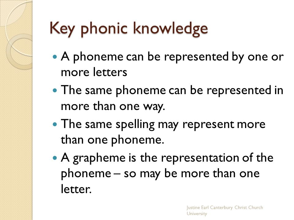 Key phonic knowledge A phoneme can be represented by one or more letters The same phoneme can be represented in more than one way. The same spelling m